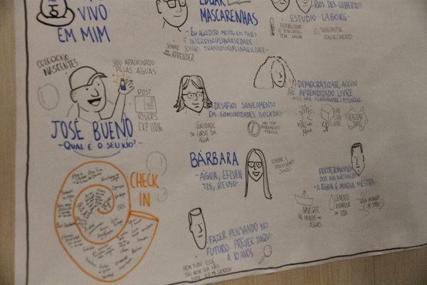 Estúdio Laborg | Will Impact Hub